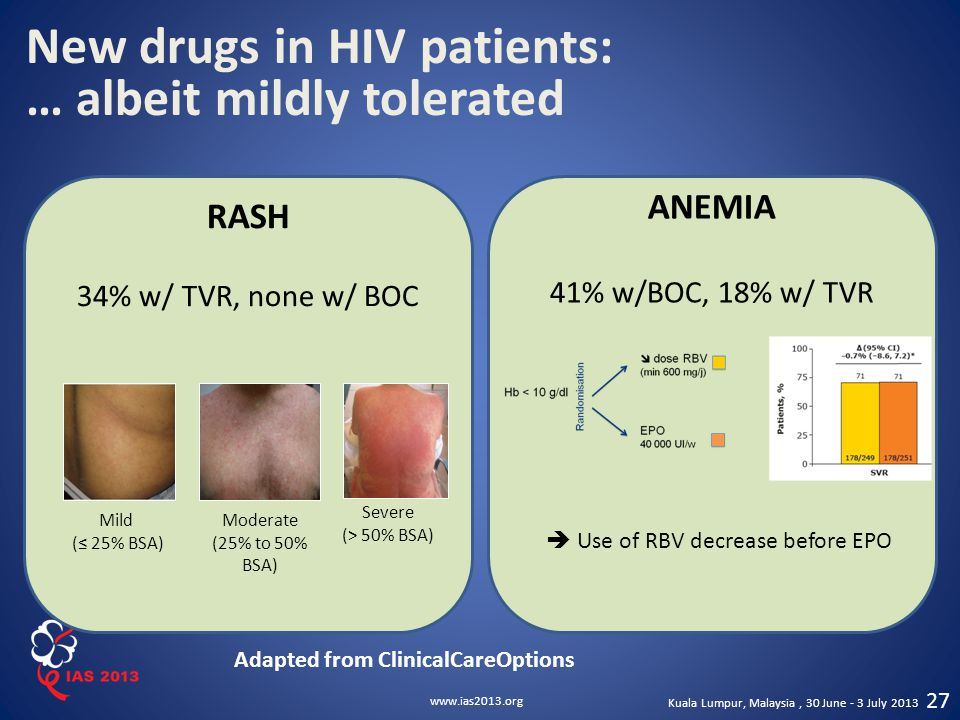 New drugs in HIV patients: … albeit mildly tolerated