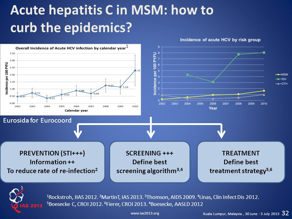 Acute hepatitis C in MSM: how to curb the epidemics