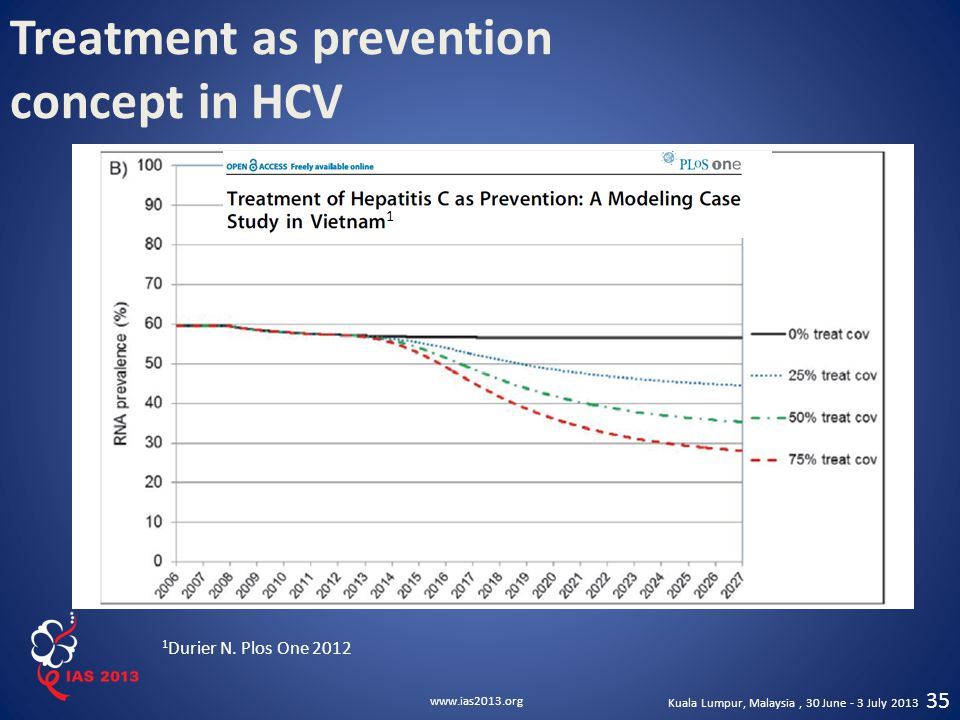 Treatment as prevention concept in HCV