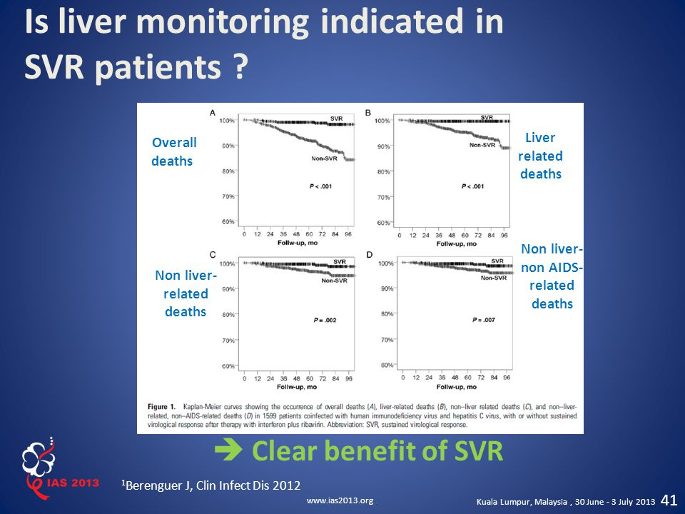 Is liver monitoring indicated in SVR patients