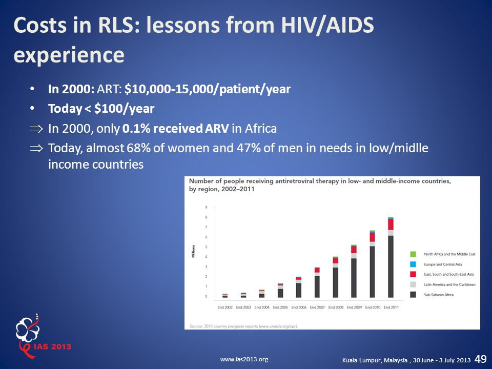 Costs in RLS: lessons from HIV/AIDS experience