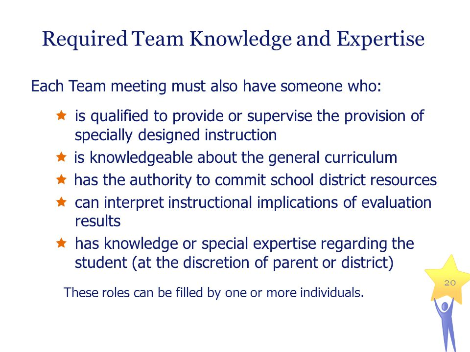 Required Team Knowledge and Expertise