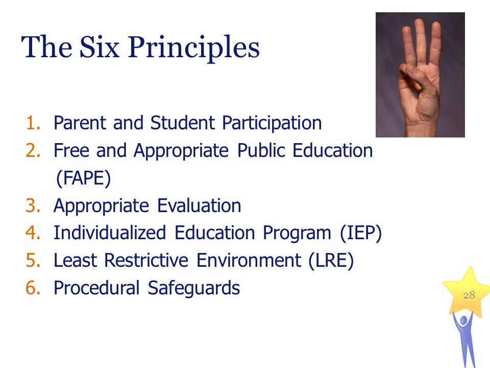 The Six Principles 1. Parent and Student Participation
