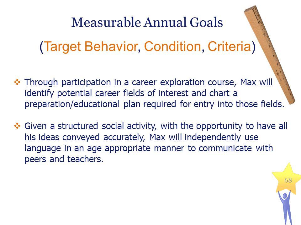 Measurable Annual Goals (Target Behavior, Condition, Criteria)