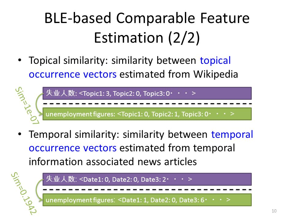 BLE-based Comparable Feature Estimation (2/2)