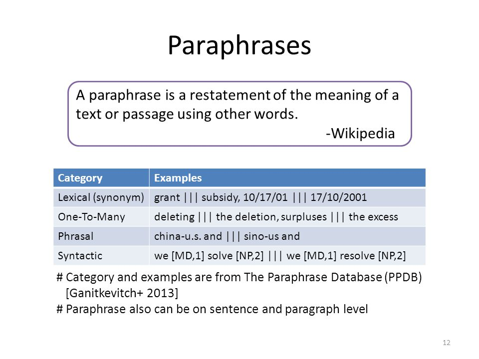 Paraphrases A paraphrase is a restatement of the meaning of a text or passage using other words. -Wikipedia.