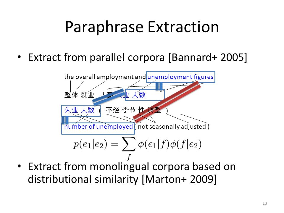 Paraphrase Extraction