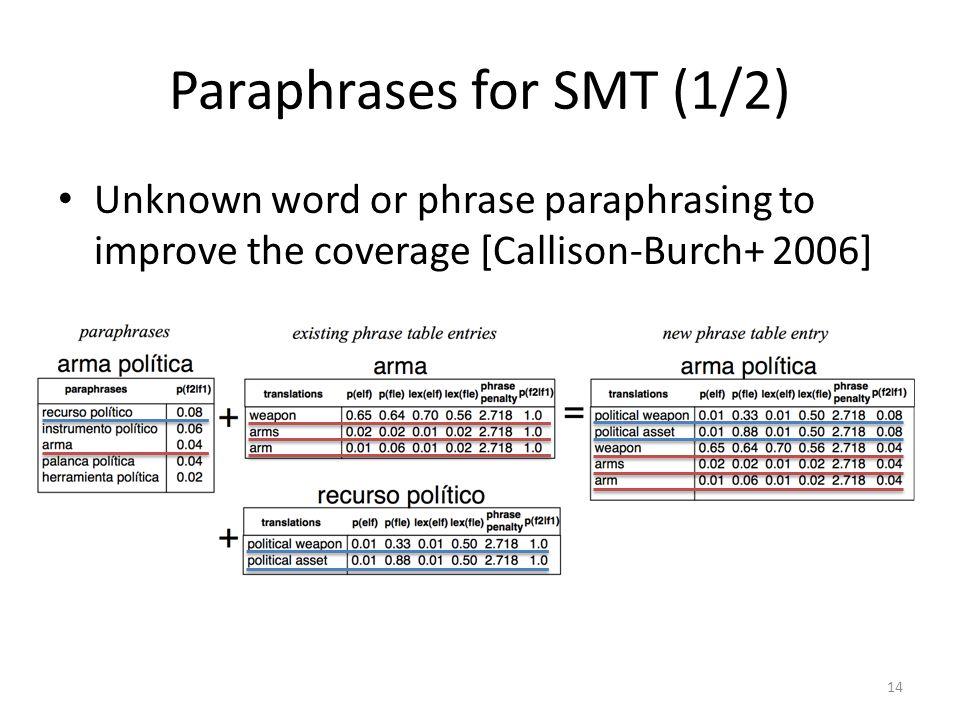 Paraphrases for SMT (1/2)
