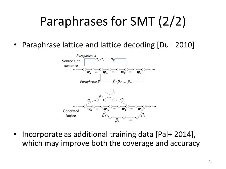 Paraphrases for SMT (2/2)