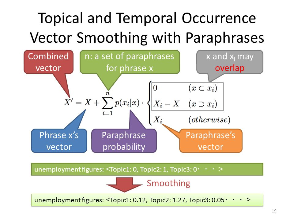 Topical and Temporal Occurrence Vector Smoothing with Paraphrases