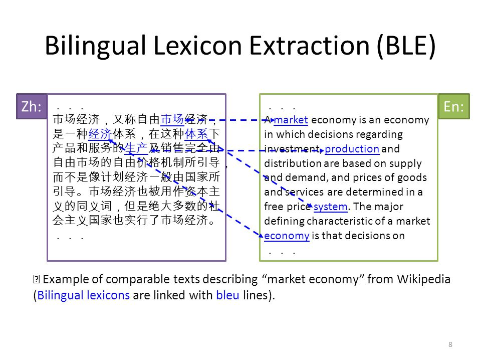 Bilingual Lexicon Extraction (BLE)