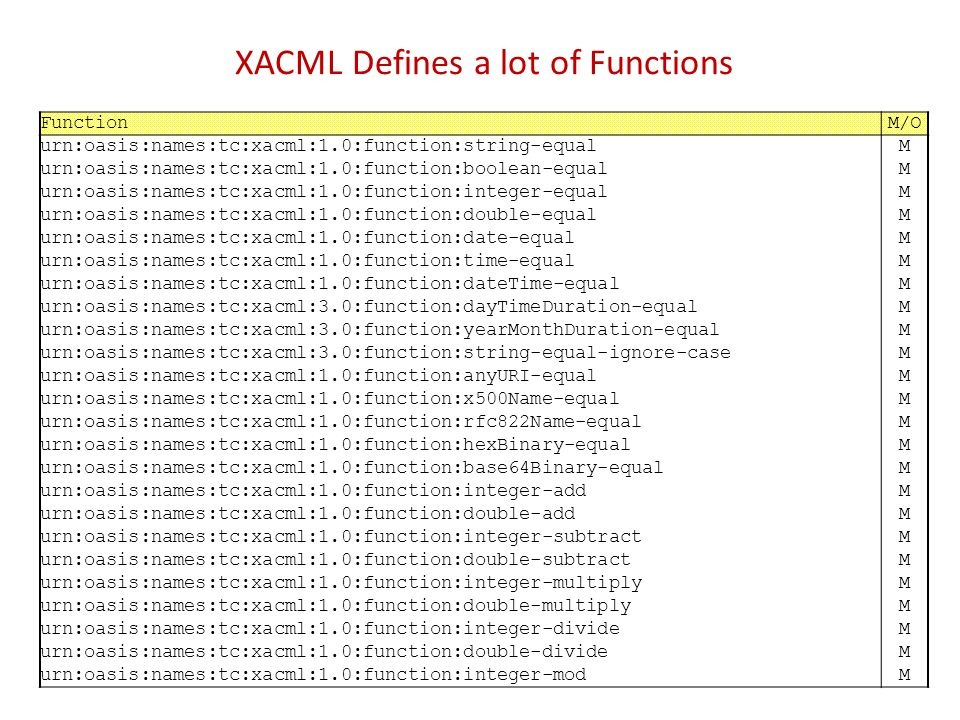 XACML Defines a lot of Functions