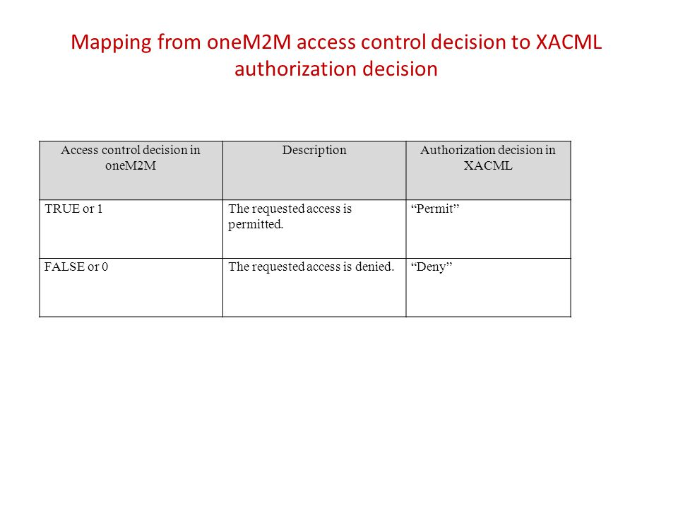 Mapping from oneM2M access control decision to XACML authorization decision