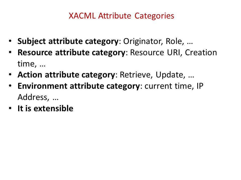 XACML Attribute Categories