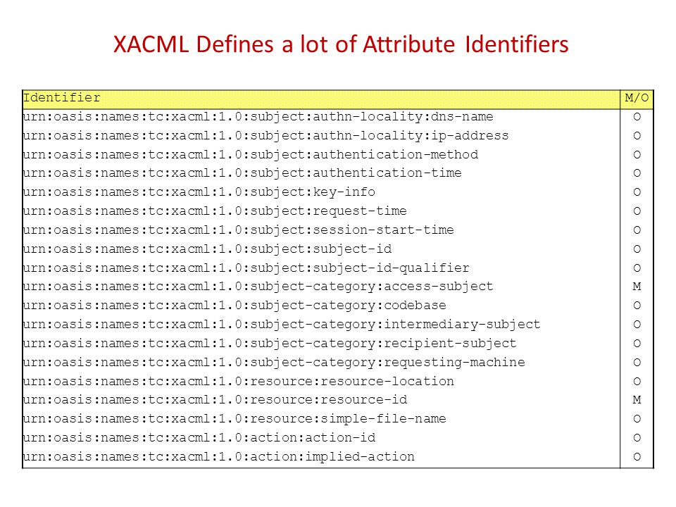 XACML Defines a lot of Attribute Identifiers