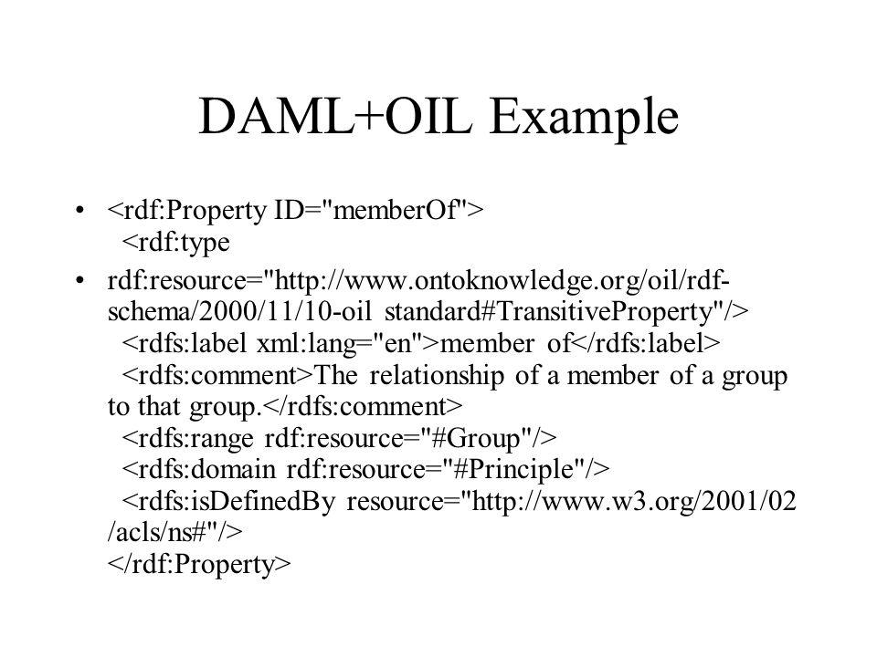 DAML+OIL Example <rdf:Property ID= memberOf > <rdf:type