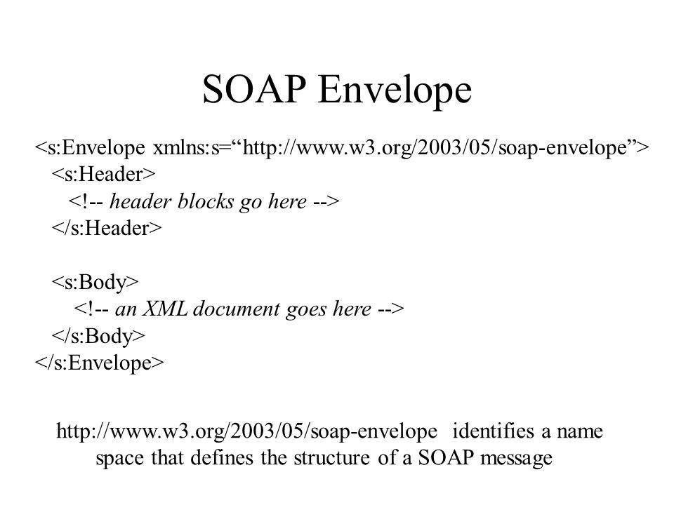 SOAP. - ppt video online download