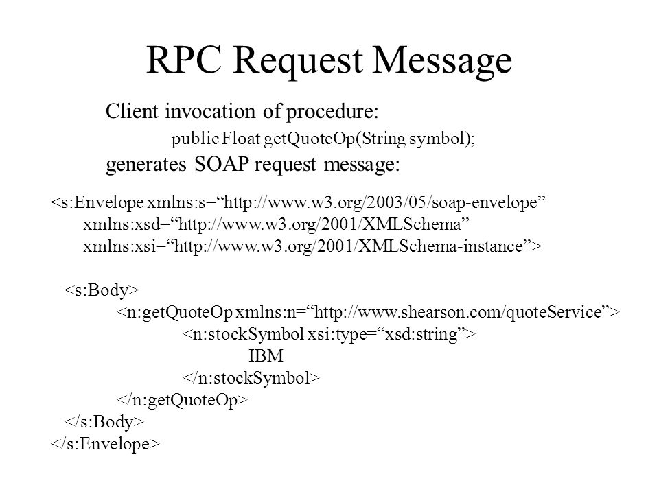 RPC Request Message Client invocation of procedure: