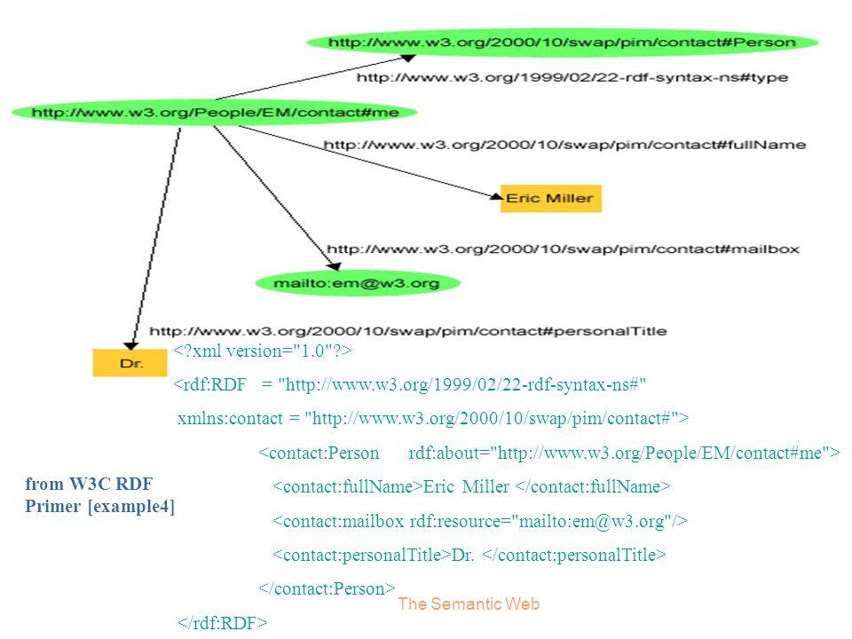 <rdf:RDF = http://www.w3.org/1999/02/22-rdf-syntax-ns#