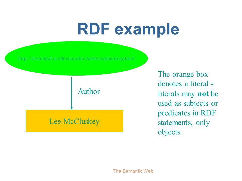 RDF example http://scom.hud.ac.uk/scomtlm/Artform/planning.html.