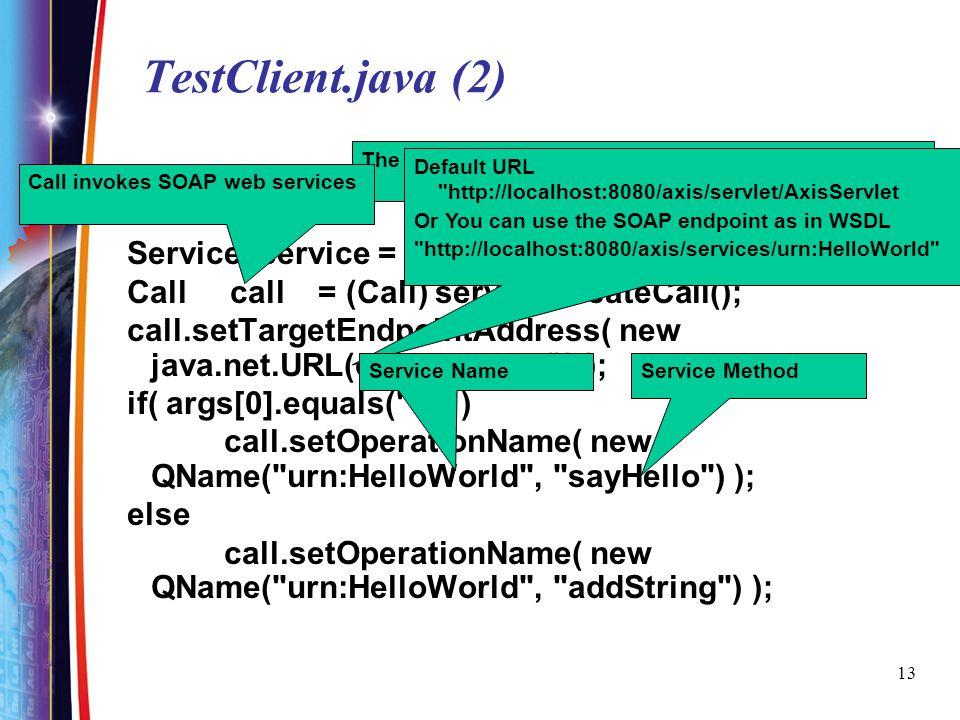 TestClient.java (2) Service service = new Service();