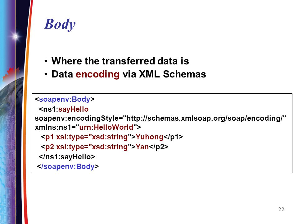 Body Where the transferred data is Data encoding via XML Schemas