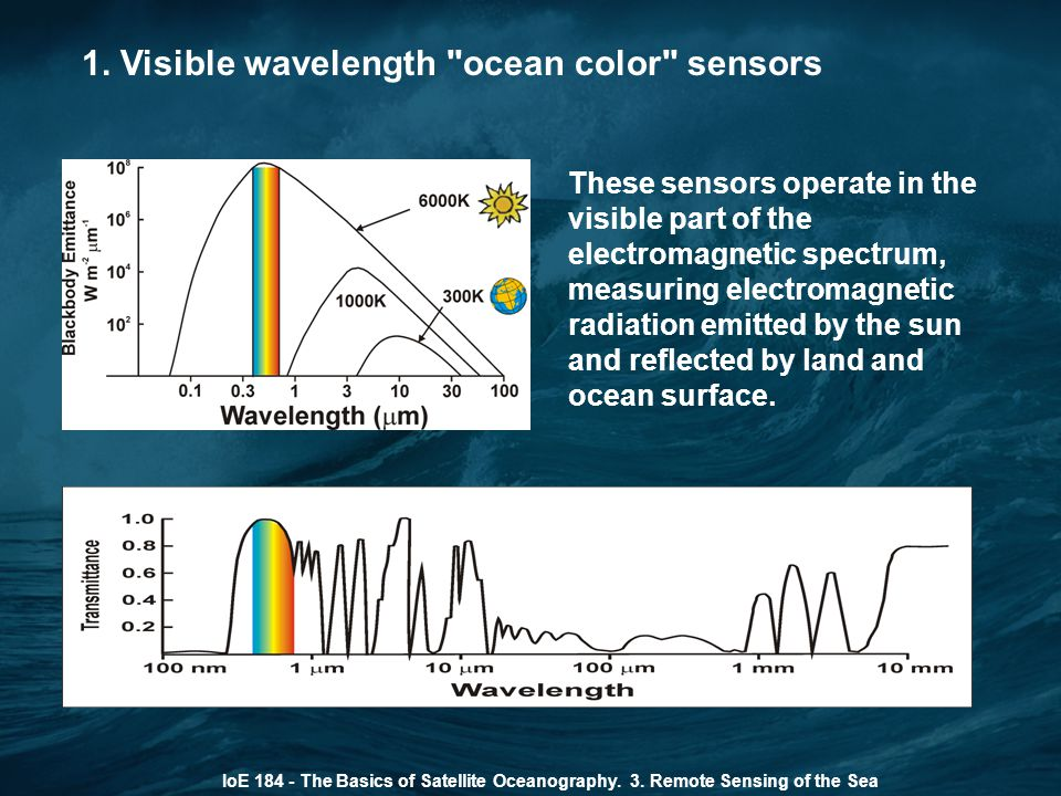 1. Visible wavelength ocean color sensors
