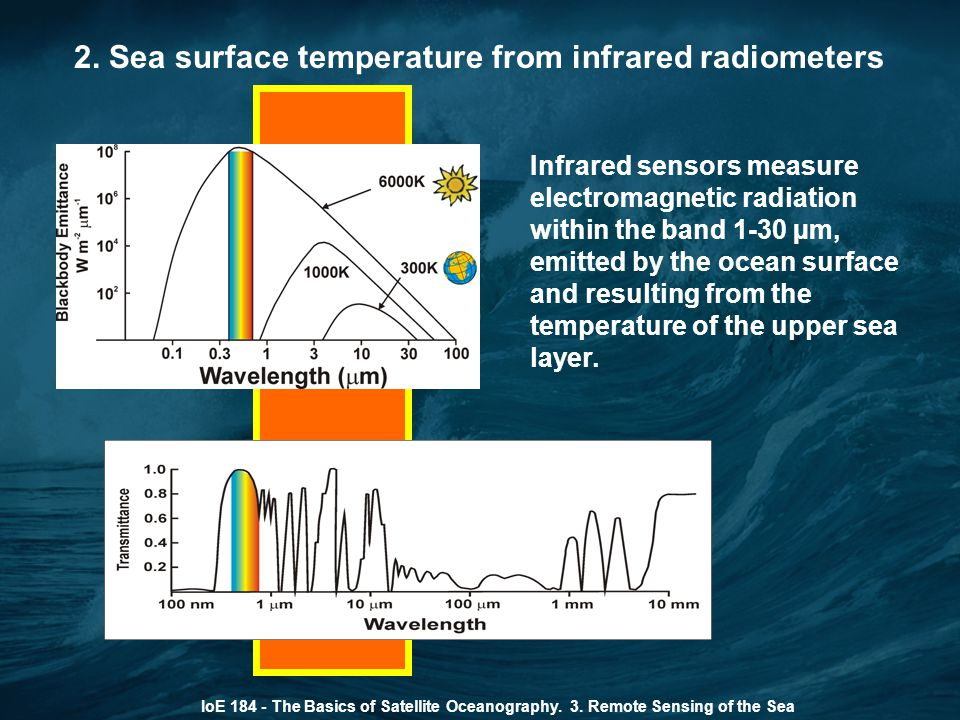 2. Sea surface temperature from infrared radiometers
