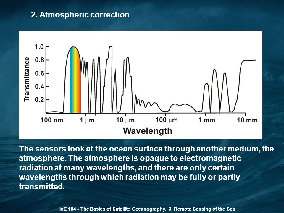 2. Atmospheric correction