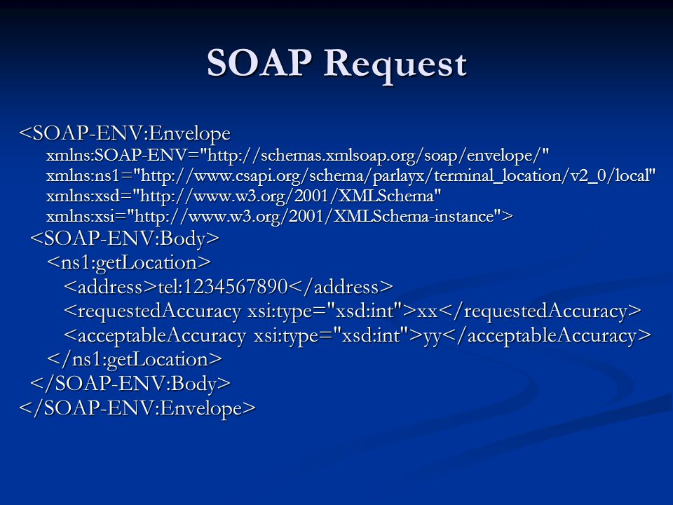 SOAP Request <SOAP-ENV:Envelope <SOAP-ENV:Body>