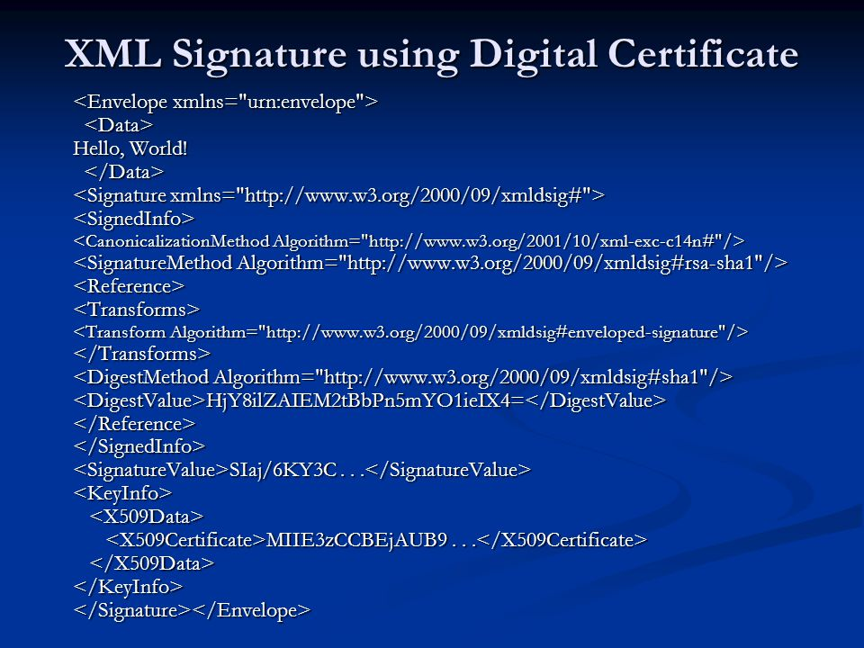 XML Signature using Digital Certificate