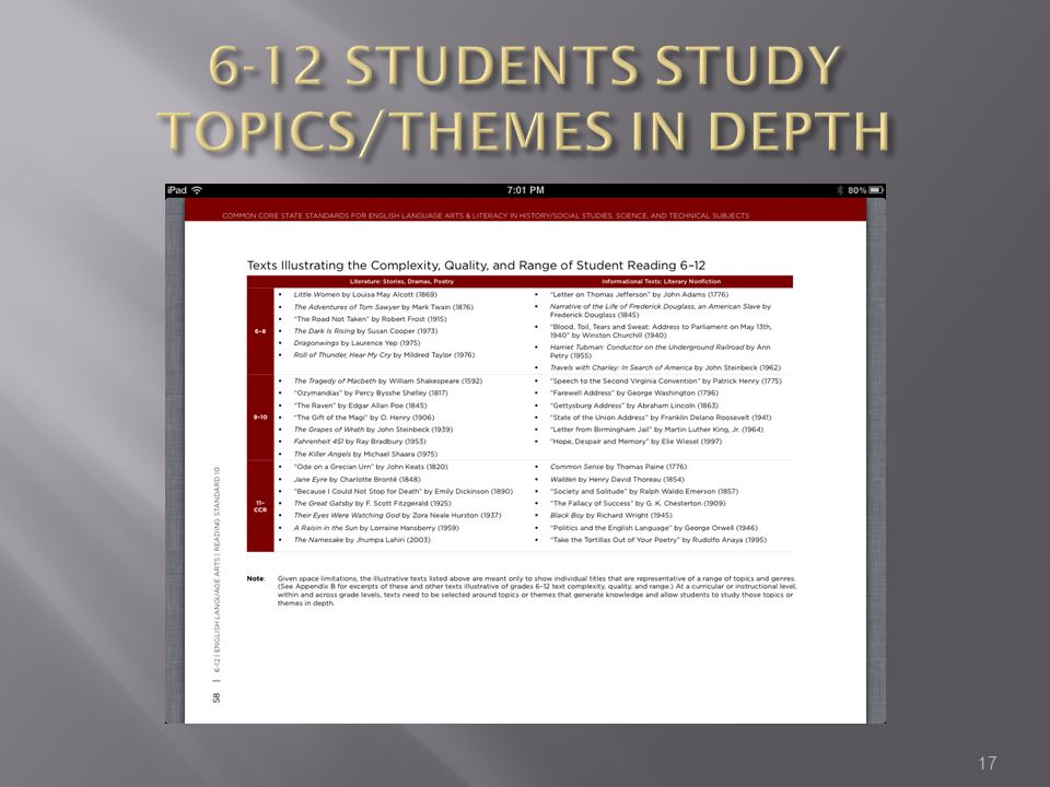 6-12 STUDENTS STUDY TOPICS/THEMES IN DEPTH