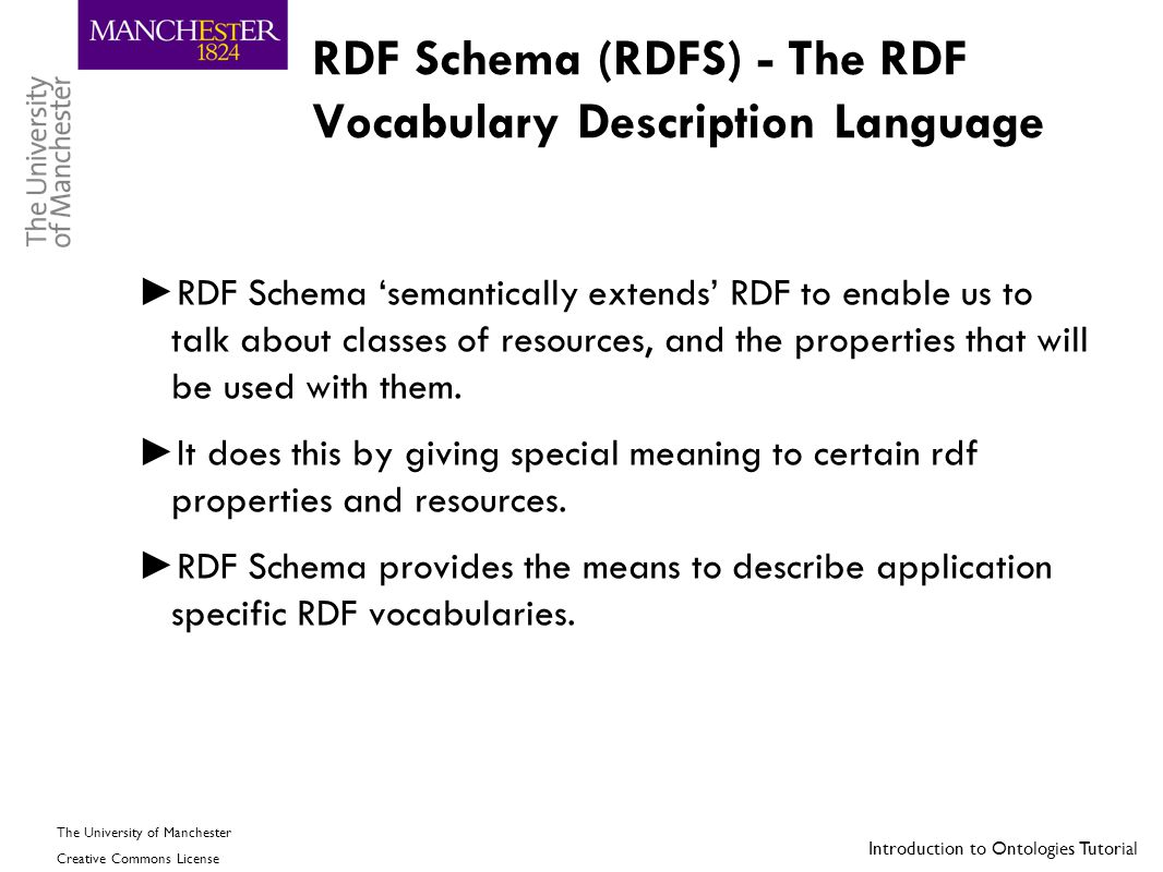 RDF Schema (RDFS) - The RDF Vocabulary Description Language