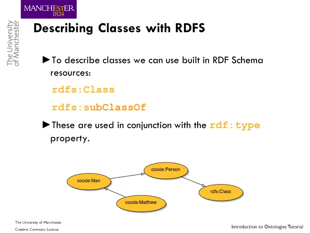 Describing Classes with RDFS