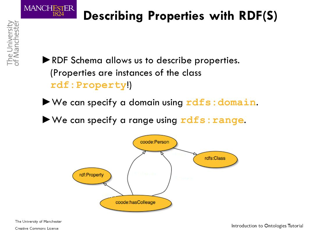 Describing Properties with RDF(S)