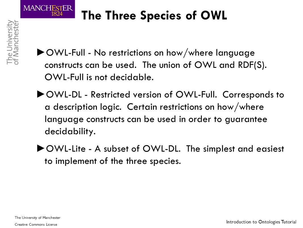 The Three Species of OWL