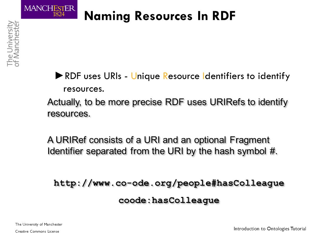 Naming Resources In RDF