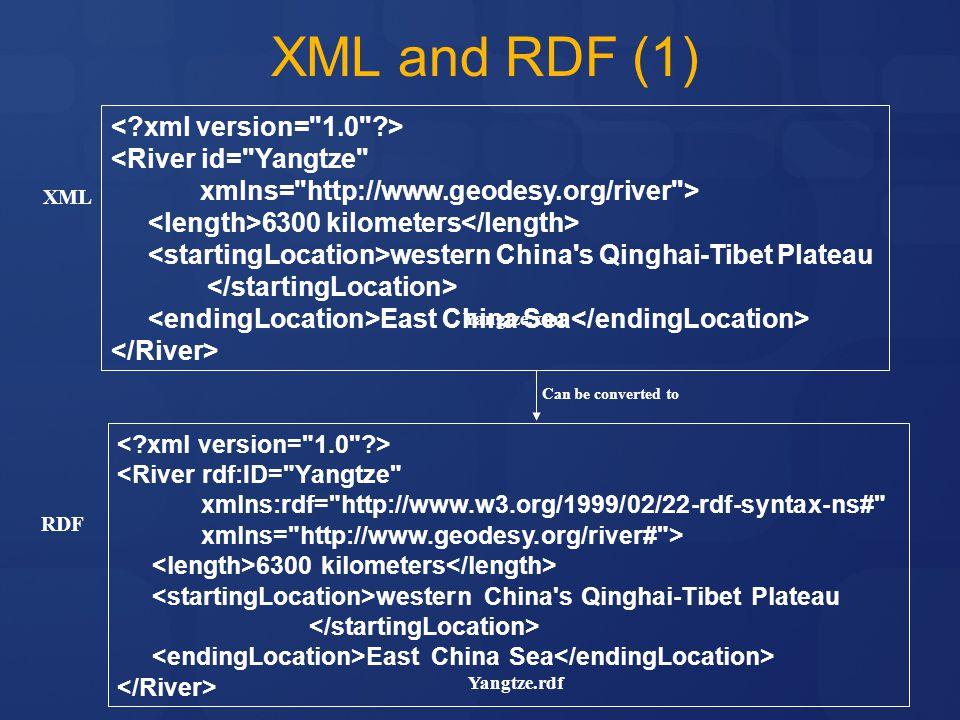 XML and RDF (1) < xml version= 1.0 > <River id= Yangtze