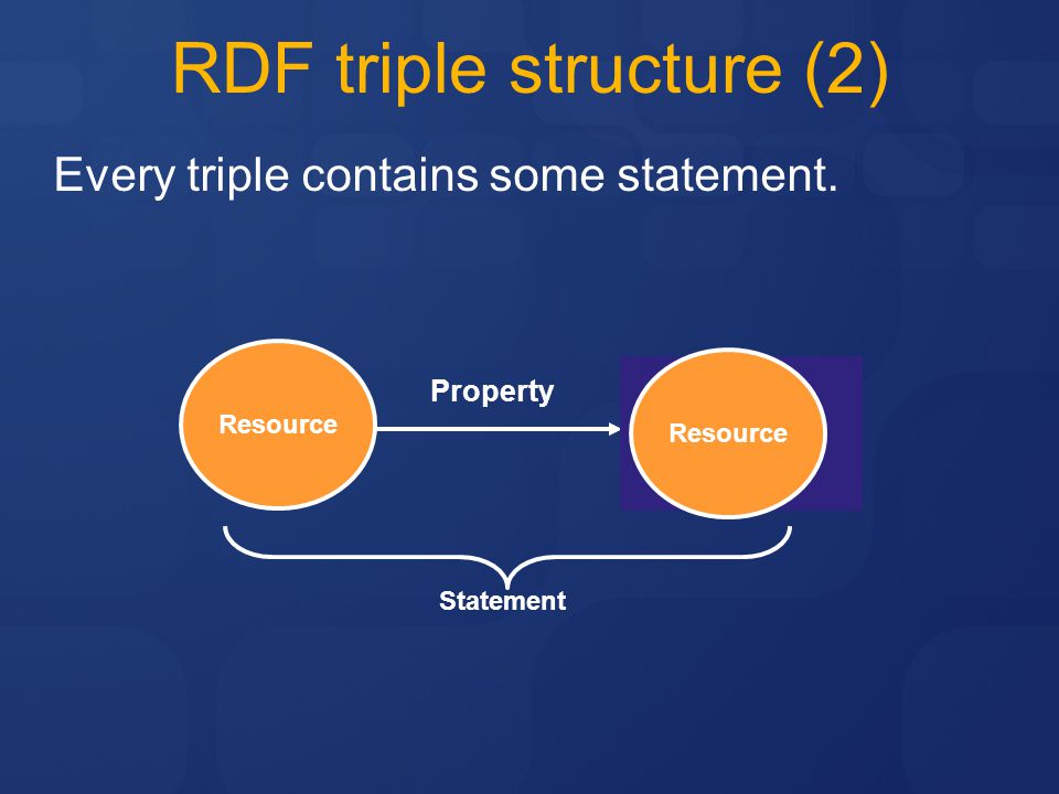 RDF triple structure (2)