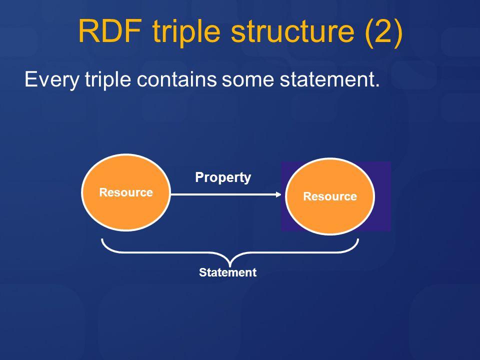 RDF triple structure (2)