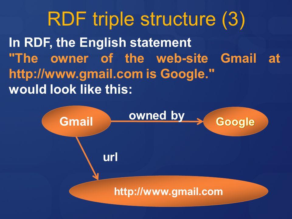 RDF triple structure (3)