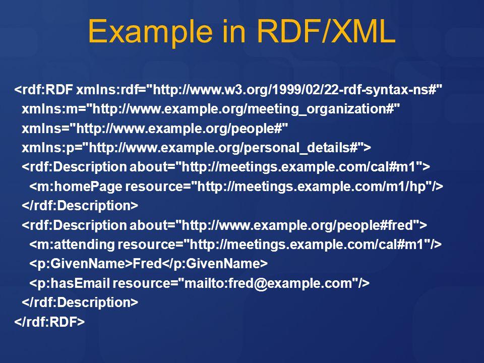 Example in RDF/XML <rdf:RDF xmlns:rdf= http://www.w3.org/1999/02/22-rdf-syntax-ns# xmlns:m= http://www.example.org/meeting_organization#