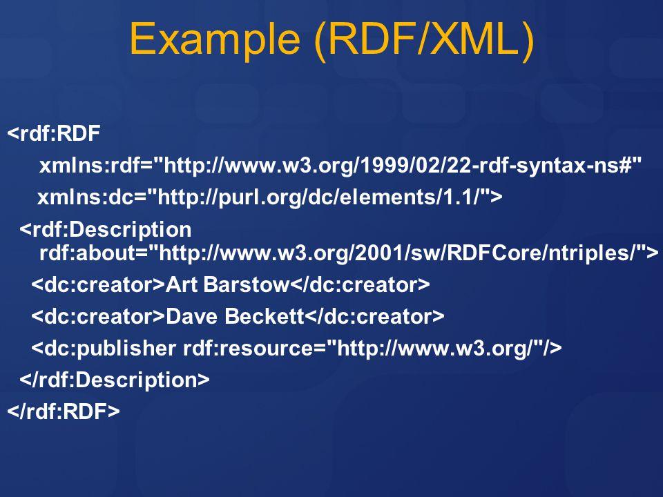 Example (RDF/XML) <rdf:RDF