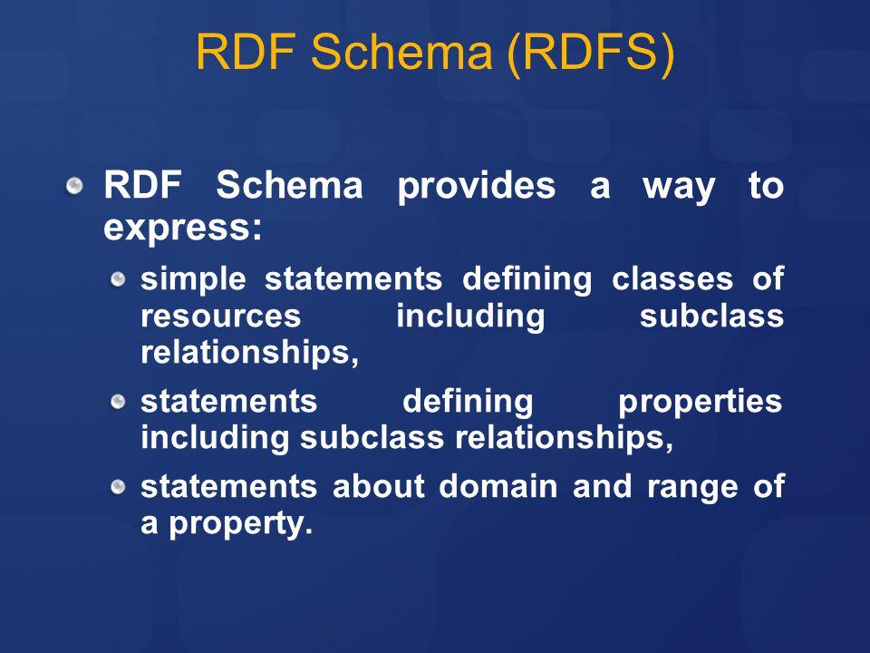 RDF Schema (RDFS) RDF Schema provides a way to express:
