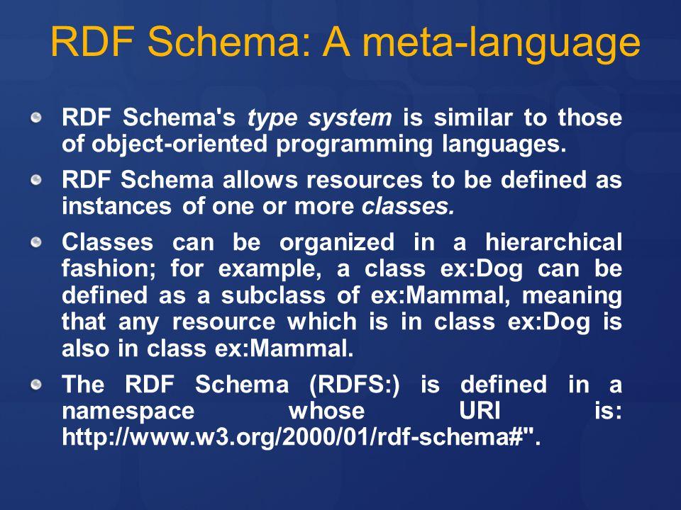 RDF Schema: A meta-language
