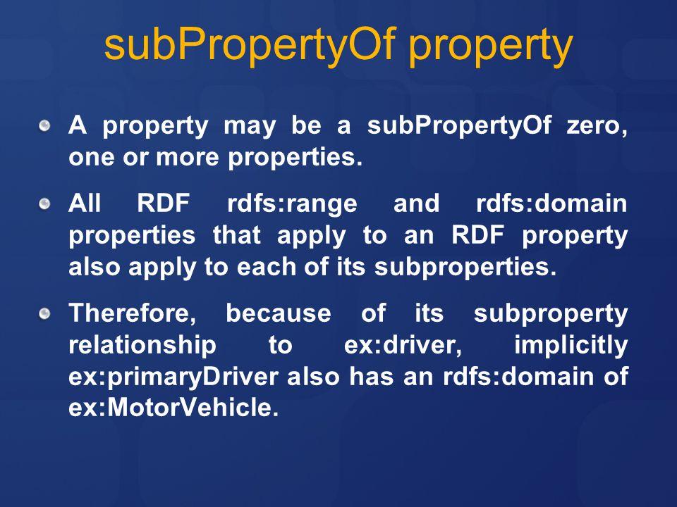 subPropertyOf property