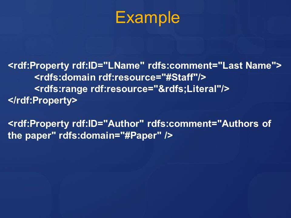 Example <rdf:Property rdf:ID= LName rdfs:comment= Last Name >
