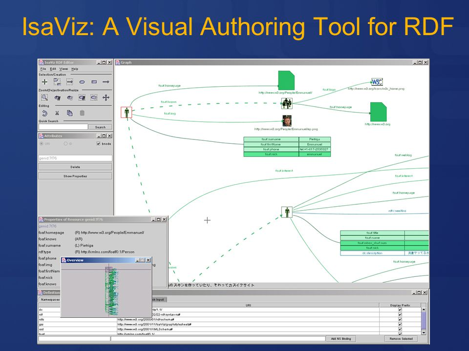 IsaViz: A Visual Authoring Tool for RDF