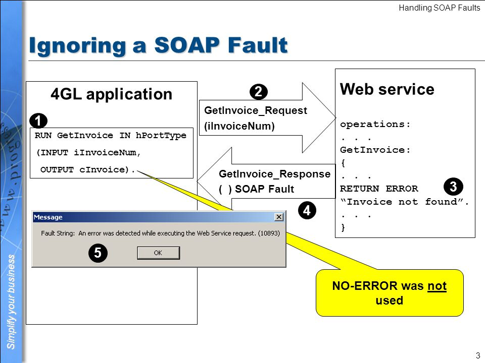 Ignoring a SOAP Fault Web service 4GL application 2 1 3 4 5