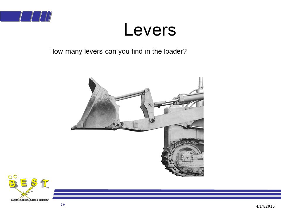 Levers How many levers can you find in the loader